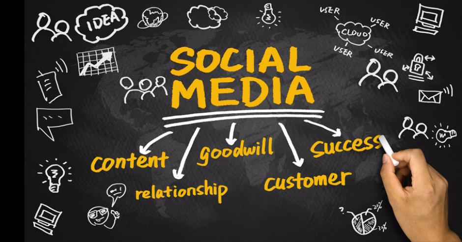 Why Social Media Marketing is Crucial For Business