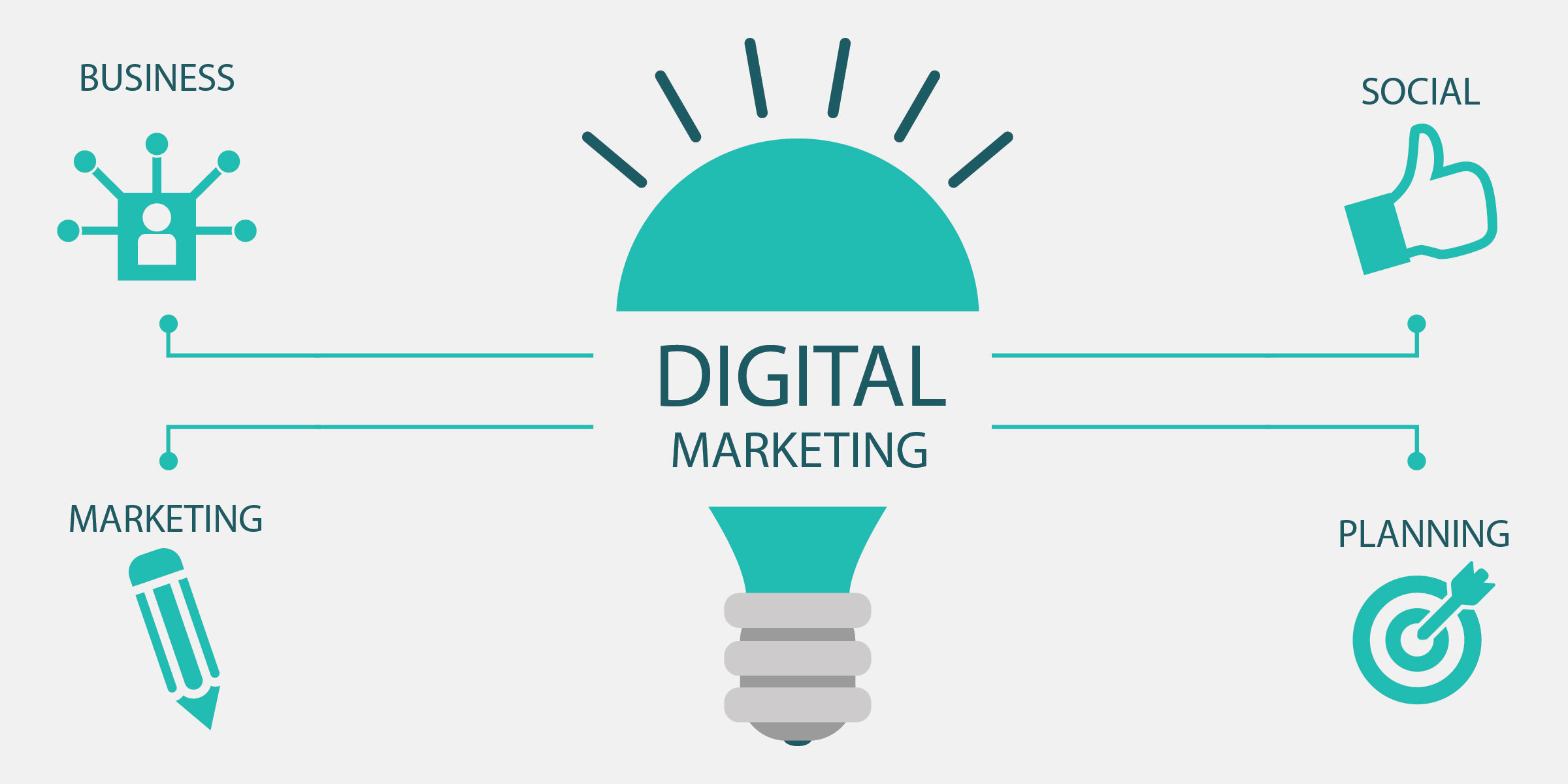 Top 10 Digital Marketing Companies in Siliguri ( West Bengal )