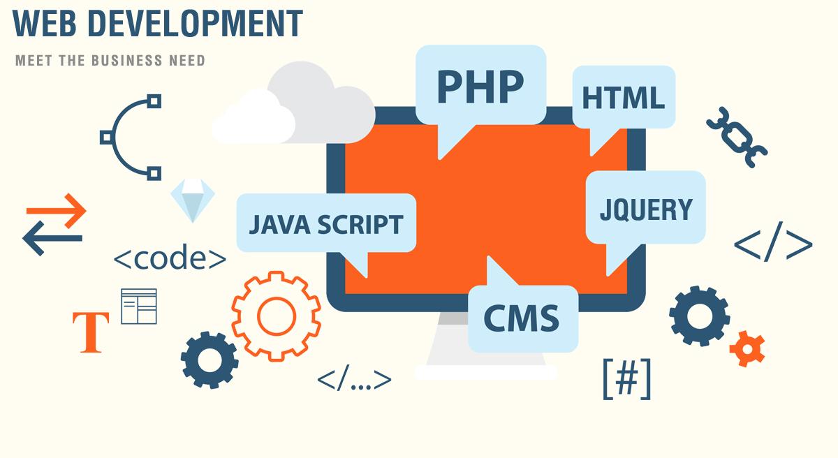 Top 10 Website Development Companies in Noida