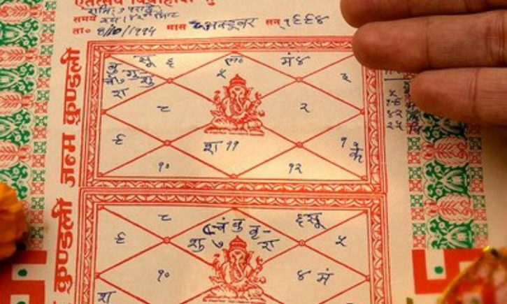 Best Astrologer in Indore