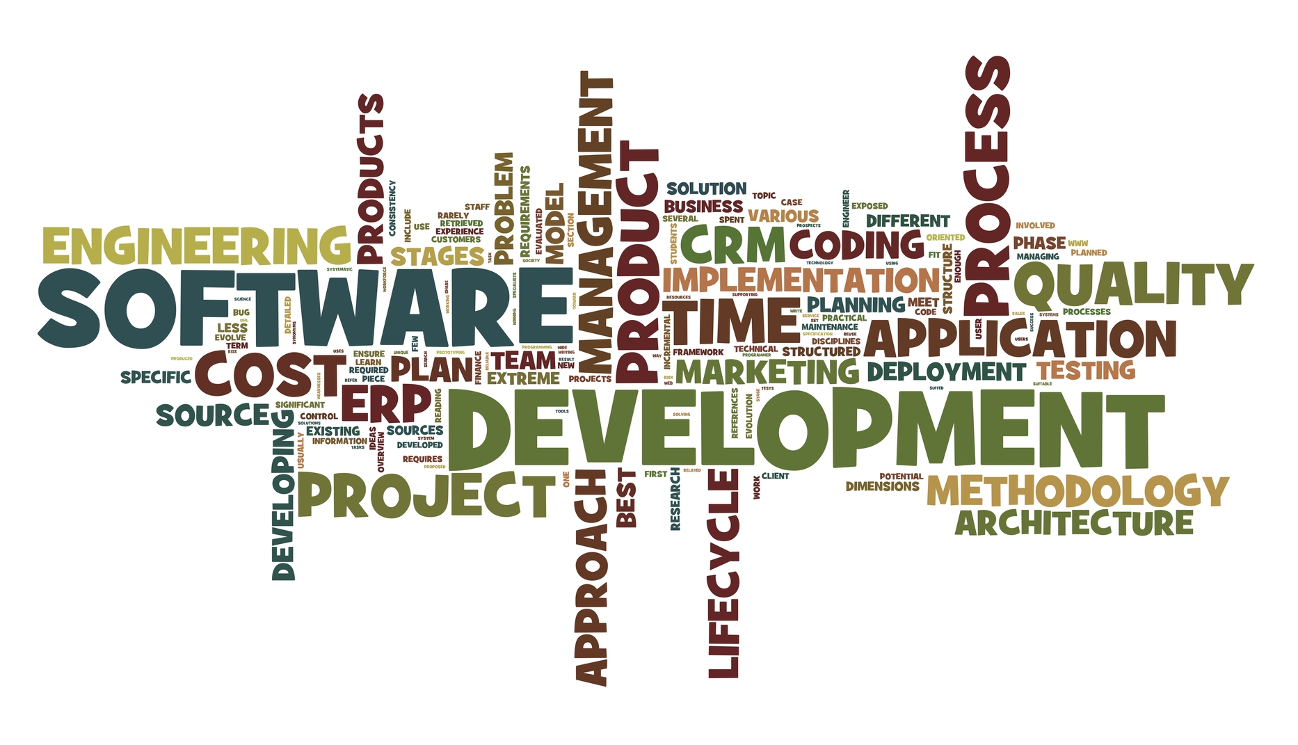 Top 10 Software Development Company in Gurgaon, Software development Gurgaon