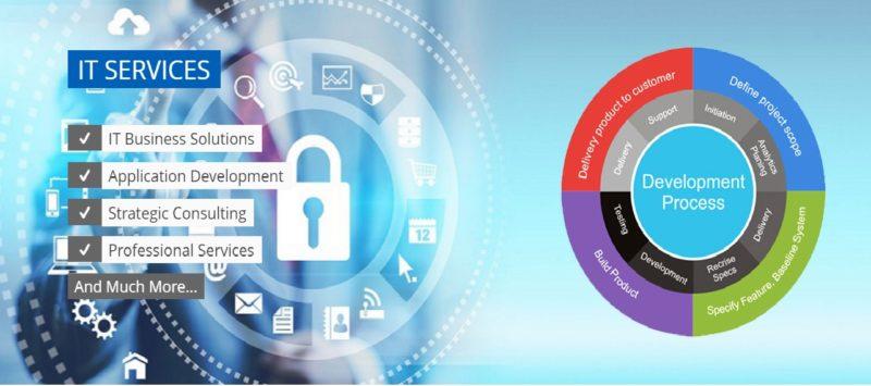 Top Software Development Company in Chandigarh, Software Development Chandigarh