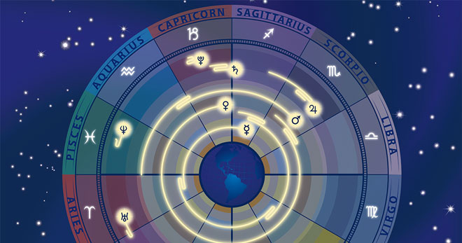 Best astrologers in Hyderabad