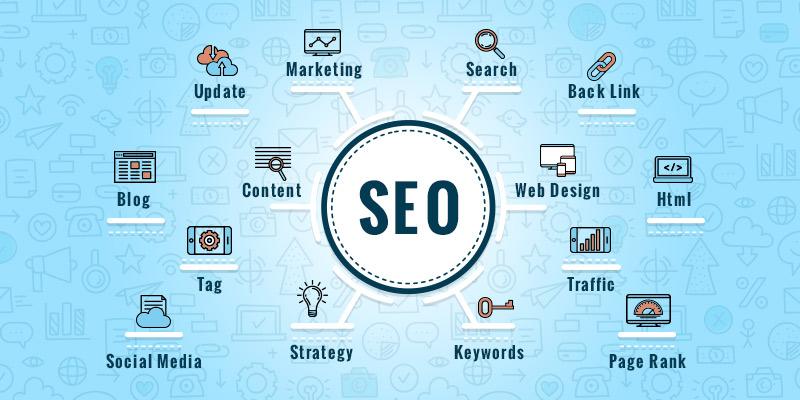 SEO Companies Archives - Digital Marketing Blog