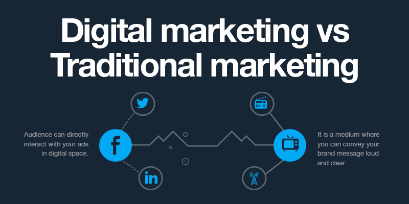 Traditional Marketing Vs Digital Marketing in 2019