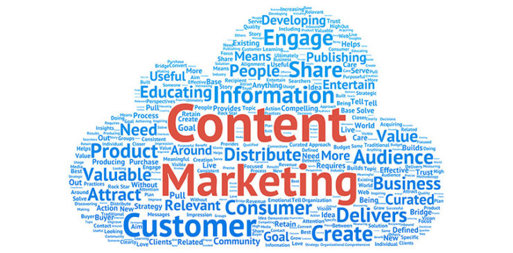 How Content Marketing Enhances your Business Growth