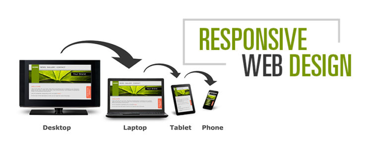 Ways in which responsive website designing can benefit your SEO