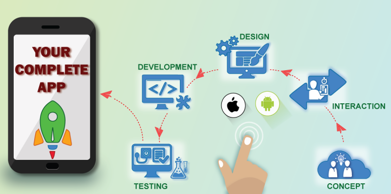 TOP 10 Mobile App Development Companies In Kolkata