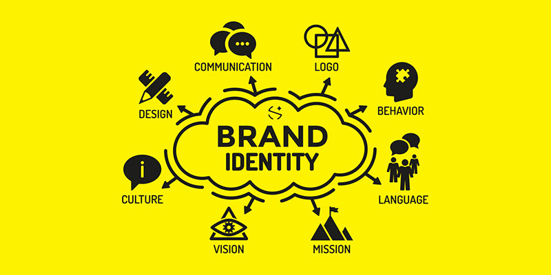 What is Scope in Brand Management, Opportunities in the Corporate