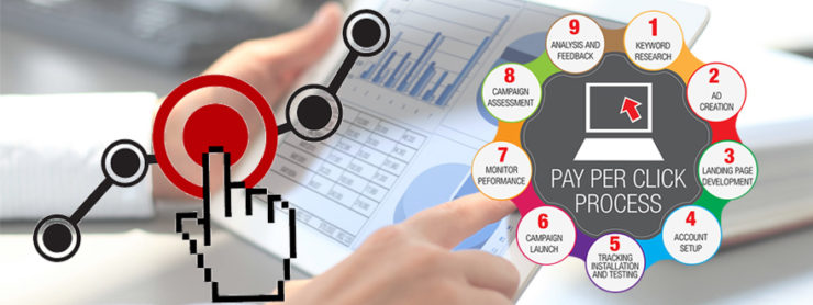 Top 10 PPC Companies in Ahmedabad, PPC Services in Ahmedabad
