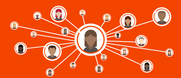 What Is Influencer Marketing, How to Create Influencer Marketing Strategy
