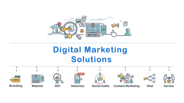 Why should companies invest in Digital Marketing