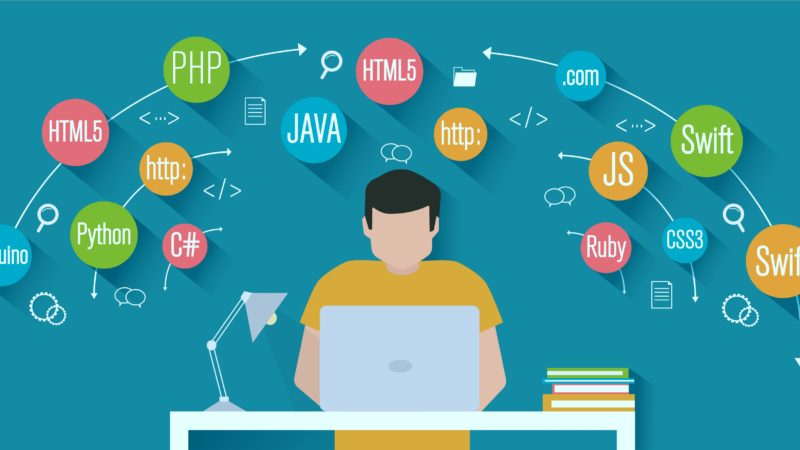 Ways To Learn Programming or Coding