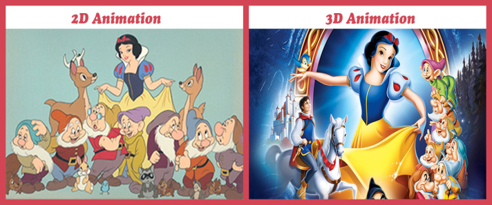 Why You Should Adopt 3-D Animation