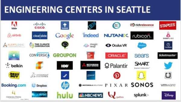 Engineering companies in Seattle List Ranking 2021 Updated