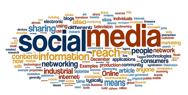 How to Use Social Media for Business 2021 Updated