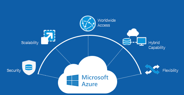 Certify Your Skills in Azure with Microsoft AZ-304 Certification Exam